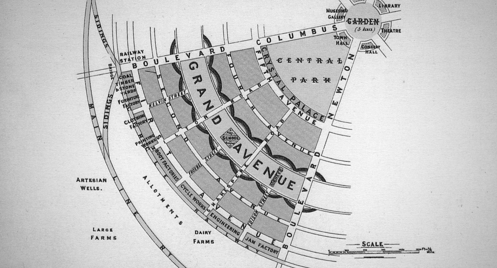 Old map of the Garden City urban concept