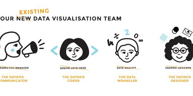 Cartoon explaining your existing data visualisation team